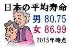 日本の平均寿命